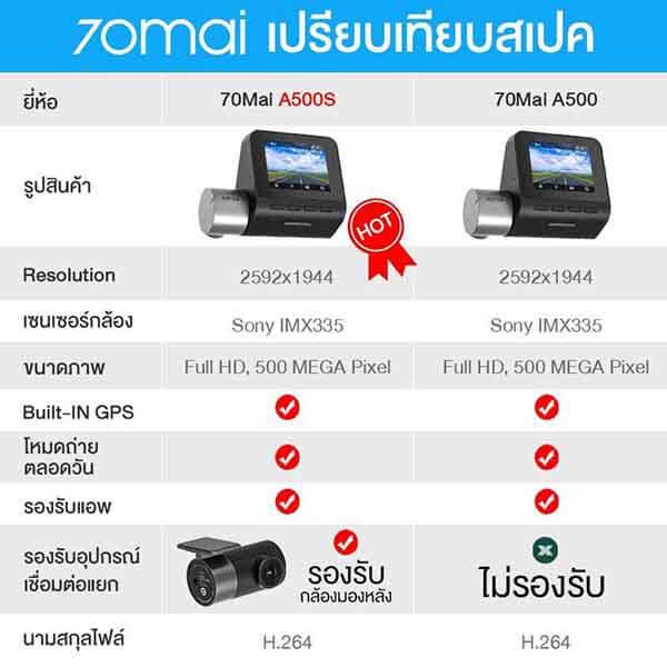 70mai A500s